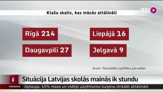Situācija Latvijas skolās mainās ik stundu