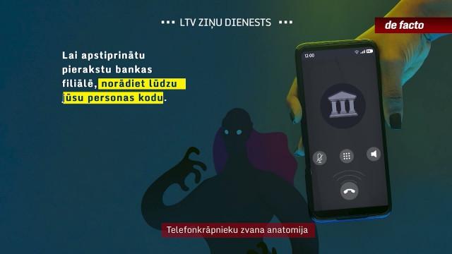 Telefonkrāpnieku zvana anatomija