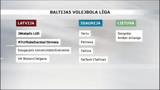 Kas jāmaina Latvijas sportā - Klubu volejbols Latvijā nespēj pāriet nākamajā līmenī